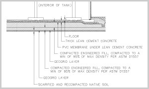 Geotechnical Parameter Assistance and Subgrade Recommendations